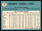 1965 Topps #173   Tigers Team Back Thumbnail