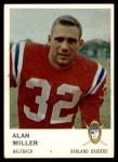 1961 Fleer #191  Alan Miller  Front Thumbnail