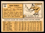 1963 Topps #105 BLU Ron Fairly  Back Thumbnail