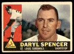1960 Topps #368  Daryl Spencer  Front Thumbnail
