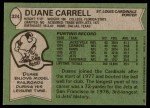 1978 Topps #324  Duane Carrell  Back Thumbnail