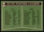 1978 Topps #336   -  Ray Guy / Tom Blanchard Punting Leaders Back Thumbnail