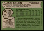 1978 Topps #384  Jack Dolbin  Back Thumbnail