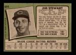 1971 Topps #644  Jim Stewart  Back Thumbnail