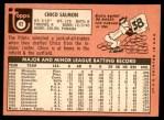 1969 Topps #62  Chico Salmon  Back Thumbnail