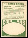 1968 Topps #24  Ernie Green  Back Thumbnail