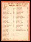 1964 Topps #4 xAP  -  Whitey Ford / Camilo Pascual / Jim Bouton AL Pitching Leaders Back Thumbnail