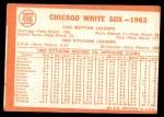 1964 Topps #496   White Sox Team Back Thumbnail