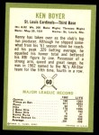 1963 Fleer #60  Ken Boyer  Back Thumbnail