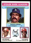 1976 Topps #197   -  Dave Lopes / Joe Morgan / Lou Brock NL SB Leaders   Front Thumbnail