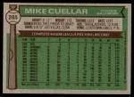 1976 Topps #285  Mike Cuellar  Back Thumbnail