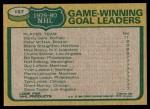 1980 Topps #167   -  Danny Gare / Peter McNab / Blaine Stoughton Game Winning Goal Leaders Back Thumbnail