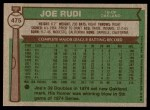 1976 Topps #475  Joe Rudi  Back Thumbnail