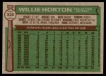 1976 Topps #320  Willie Horton  Back Thumbnail