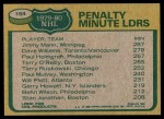 1980 Topps #164   -  Jimmy Mann / Tiger Williams / Paul Holmgren Penalty Minute Leaders Back Thumbnail