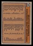 1976 Topps #476   Seahawks Team Checklist Back Thumbnail