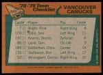 1978 Topps #207   Canucks Team Checklist Back Thumbnail