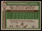 1976 Topps #480  Mike Schmidt  Back Thumbnail