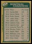 1980 Topps #216   -  Guy Lafleur / Pierre Larouche Canadiens Leaders Back Thumbnail