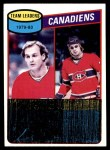 1980 Topps #216   -  Guy Lafleur / Pierre Larouche Canadiens Leaders Front Thumbnail