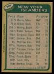 1980 Topps #204   -  Mike Bossy Islanders Leaders Back Thumbnail