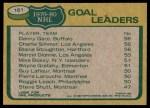 1980 Topps #161   -  Danny Gare / Charlie Simmer / Blaine Stoughton Goal Leaders Back Thumbnail