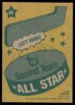 1980 Topps #89   -  Steve Shutt All-Star Back Thumbnail