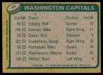 1980 Topps #49   -  Mike Gartner Capitals Leaders Back Thumbnail