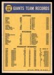 1970 Topps #696   Giants Team Back Thumbnail