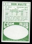 1968 Topps #6  Don Hultz  Back Thumbnail