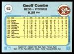 1982 Fleer #62  Geoff Combe  Back Thumbnail