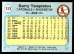 1982 Fleer #131  Garry Templeton  Back Thumbnail