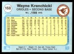 1982 Fleer #168  Wayne Krenchicki  Back Thumbnail