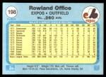 1982 Fleer #198  Rowland Office  Back Thumbnail