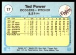 1982 Fleer #17  Ted Power  Back Thumbnail