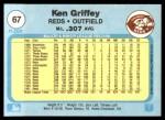 1982 Fleer #67  Ken Griffey  Back Thumbnail