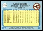 1982 Fleer #178  Lenn Sakata  Back Thumbnail