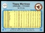 1982 Fleer #171  Tippy Martinez  Back Thumbnail