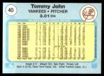 1982 Fleer #40  Tommy John  Back Thumbnail