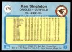 1982 Fleer #179  Ken Singleton  Back Thumbnail
