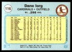 1982 Fleer #116  Dane Iorg  Back Thumbnail