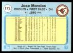 1982 Fleer #173  Jose Morales  Back Thumbnail