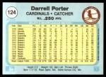 1982 Fleer #124  Darrell Porter  Back Thumbnail