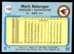 1982 Fleer #158  Mark Belanger  Back Thumbnail
