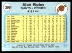 1982 Fleer #399  Allen Ripley  Back Thumbnail