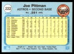 1982 Fleer #222  Joe Pittman  Back Thumbnail