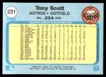 1982 Fleer #231  Tony Scott  Back Thumbnail