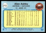 1982 Fleer #212  Alan Ashby  Back Thumbnail