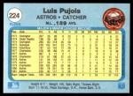 1982 Fleer #224  Luis Pujols  Back Thumbnail