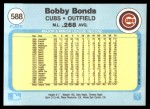 1982 Fleer #588  Bobby Bonds  Back Thumbnail